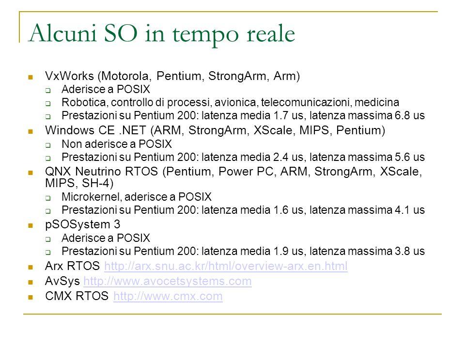 Alcuni SO in tempo reale VxWorks (Motorola, Pentium, StrongArm, Arm) Aderisce a POSIX Robotica, controllo di processi, avionica, telecomunicazioni, me