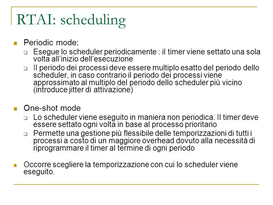 RTAI: scheduling Periodic mode: Esegue lo scheduler periodicamente : il timer viene settato una sola volta allinizio dellesecuzione Il periodo dei pro