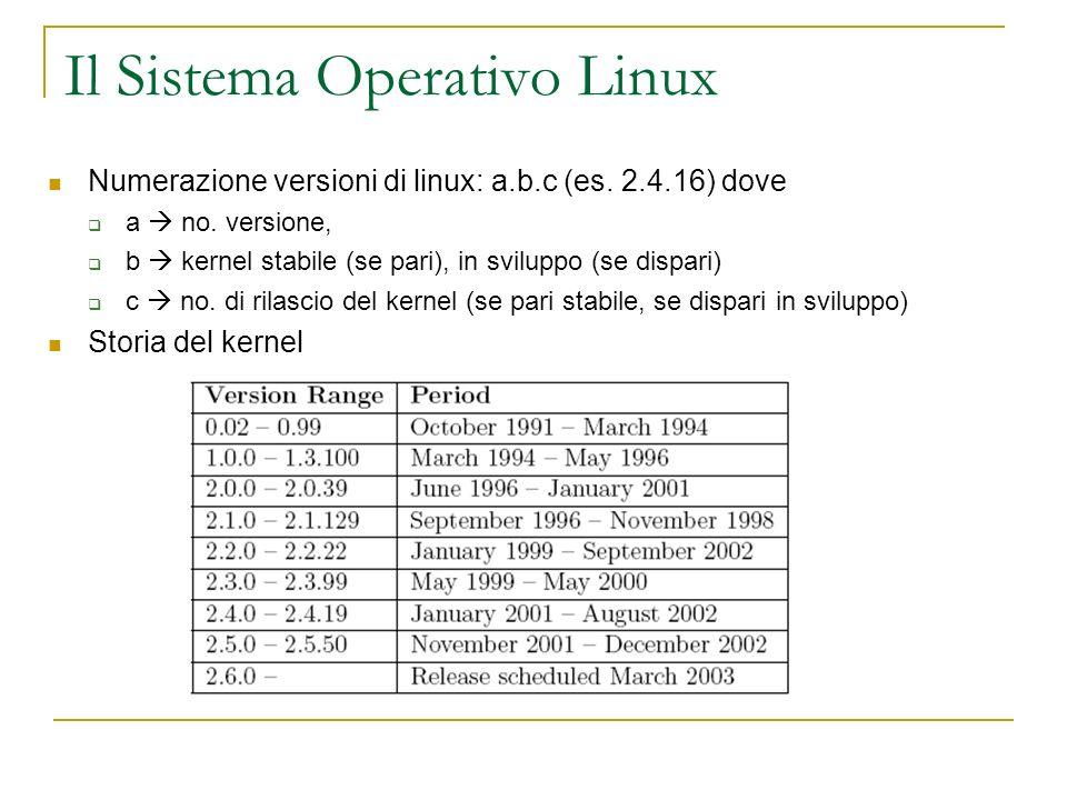 Linux non è in tempo reale Linux è nato come un sistema multiutente per usi generali Sistemi Operativi per usi generali massimizzano il throughput alle spese del tempo d attesa Sistemi Operativi in tempo reale minimizzano il tempo d attesa alle spese del throughput In particolare: Le chiamate di sistema di Linux non sono interrompibili tempi d attesa non riducibili Linux usa memoria paginata tempi d attesa impredicibili Linux usa una schedulazione equa trattando in modo equanime tutti i processi si penalizzano i processi a alta priorità Linux ordina le richieste di I/O per ottimizzare l uso dell I/O un processo a bassa priorità potrebbe avere precedenza rispetto ad uno a alta priorità