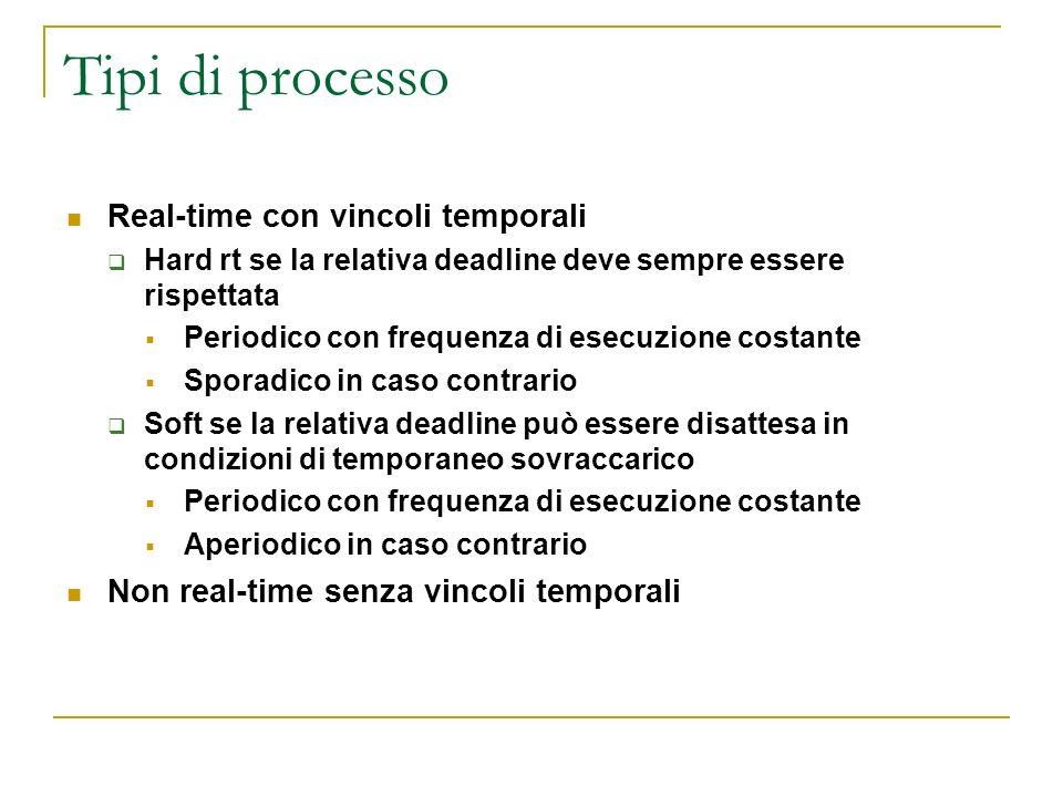 Tipi di processo Real-time con vincoli temporali Hard rt se la relativa deadline deve sempre essere rispettata Periodico con frequenza di esecuzione c