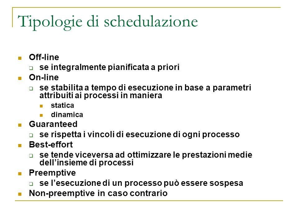 Tipologie di schedulazione Off-line se integralmente pianificata a priori On-line se stabilita a tempo di esecuzione in base a parametri attribuiti ai