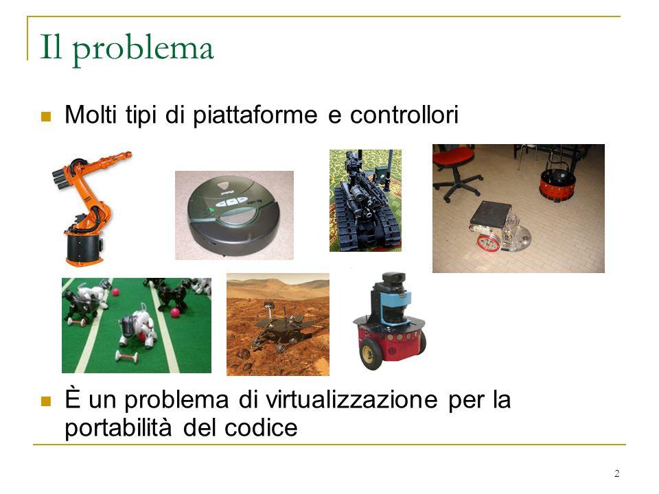 2 Il problema Molti tipi di piattaforme e controllori È un problema di virtualizzazione per la portabilità del codice