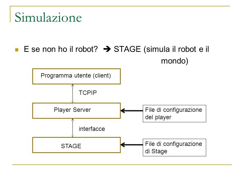 Simulazione E se non ho il robot? STAGE (simula il robot e il mondo) Programma utente (client) Player Server STAGE TCPIP interfacce File di configuraz