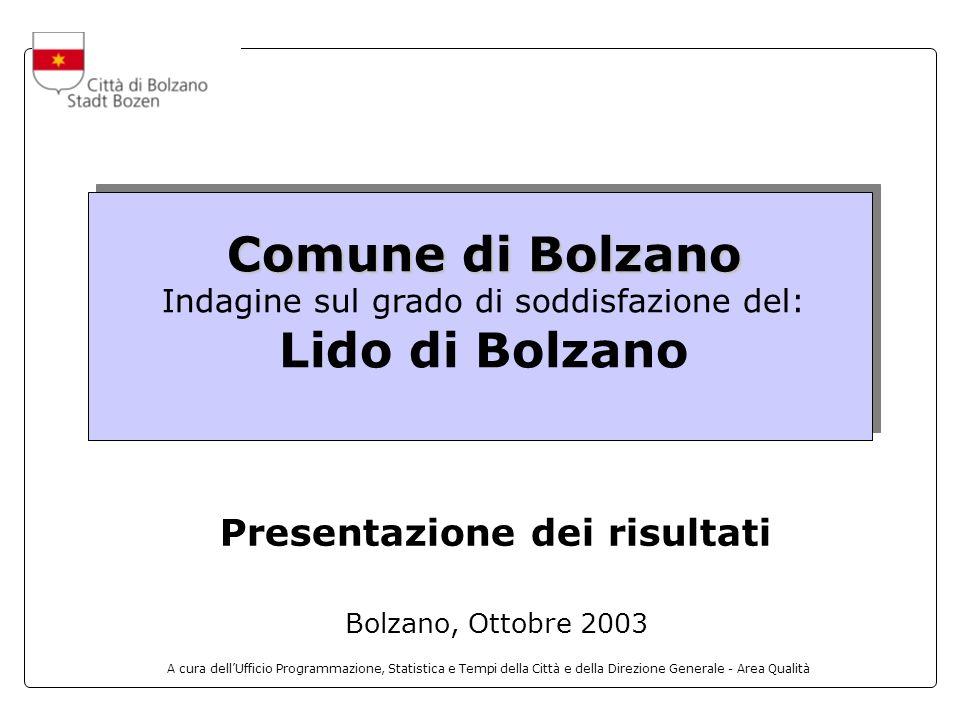 A cura dellUfficio Programmazione, Statistica e Tempi della Città e della Direzione Generale - Area Qualità Comune di Bolzano Comune di Bolzano Indagi