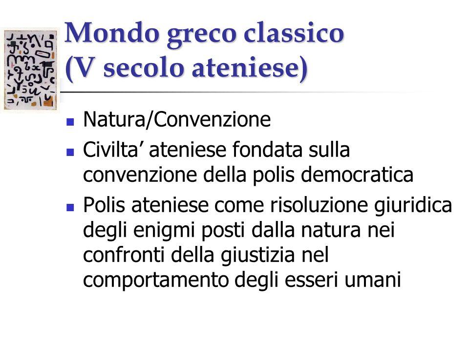 Mondo greco classico (V secolo ateniese) Natura/Convenzione Civilta ateniese fondata sulla convenzione della polis democratica Polis ateniese come ris