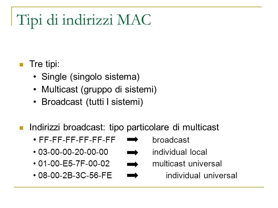 Tipi di indirizzi MAC Tre tipi: Single (singolo sistema) Multicast (gruppo di sistemi) Broadcast (tutti I sistemi) Indirizzi broadcast: tipo particola