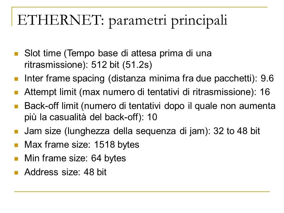 ETHERNET: parametri principali Slot time (Tempo base di attesa prima di una ritrasmissione): 512 bit (51.2s) Inter frame spacing (distanza minima fra