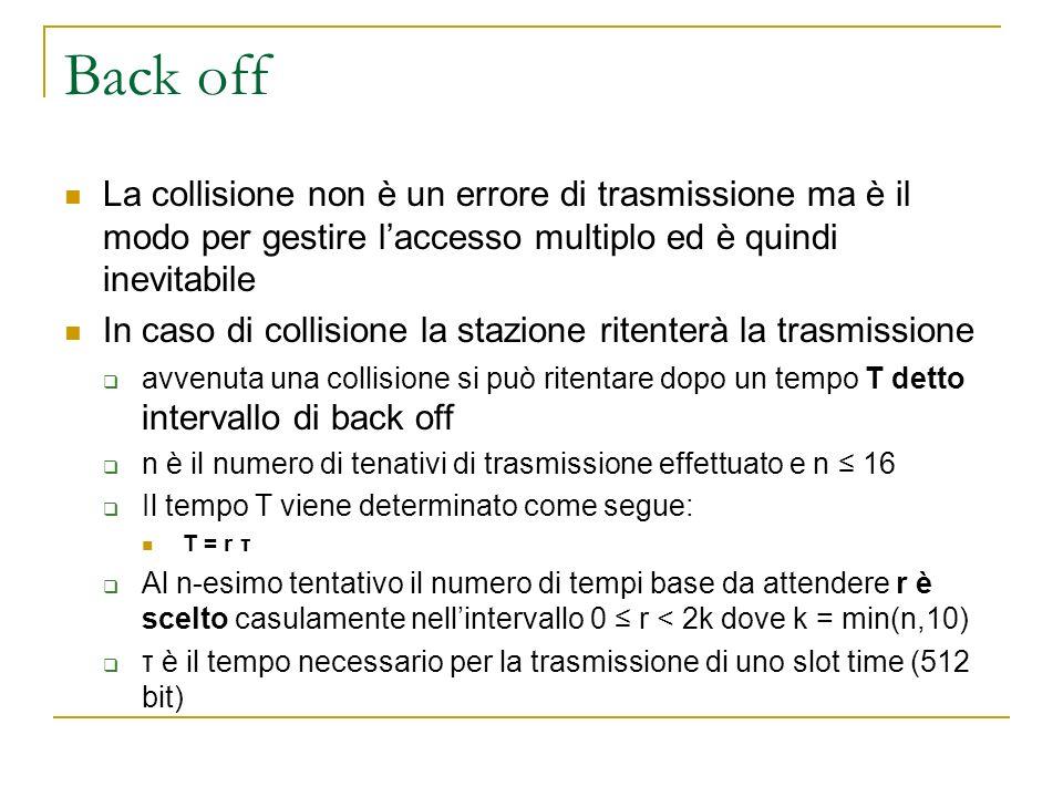 Back off La collisione non è un errore di trasmissione ma è il modo per gestire laccesso multiplo ed è quindi inevitabile In caso di collisione la sta