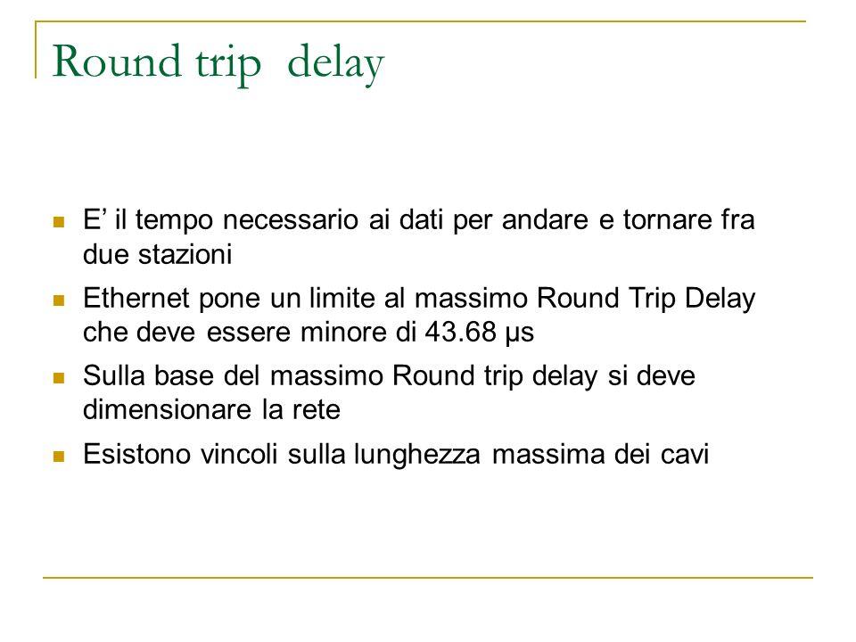 Round trip delay E il tempo necessario ai dati per andare e tornare fra due stazioni Ethernet pone un limite al massimo Round Trip Delay che deve esse