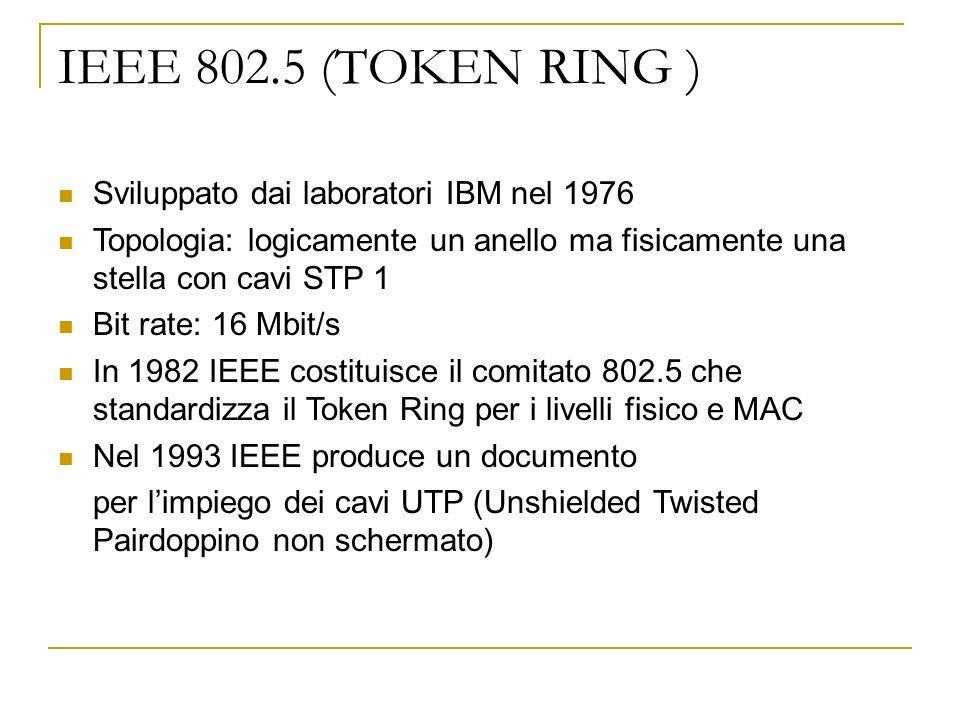 IEEE 802.5 (TOKEN RING ) Sviluppato dai laboratori IBM nel 1976 Topologia: logicamente un anello ma fisicamente una stella con cavi STP 1 Bit rate: 16