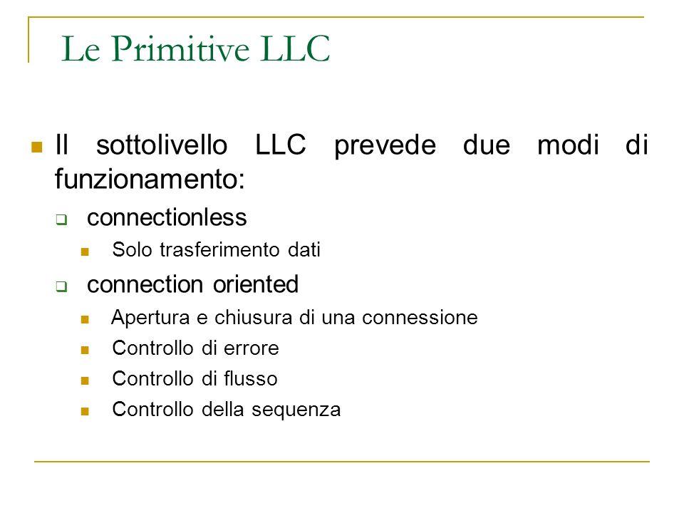 Le Primitive LLC Il sottolivello LLC prevede due modi di funzionamento: connectionless Solo trasferimento dati connection oriented Apertura e chiusura