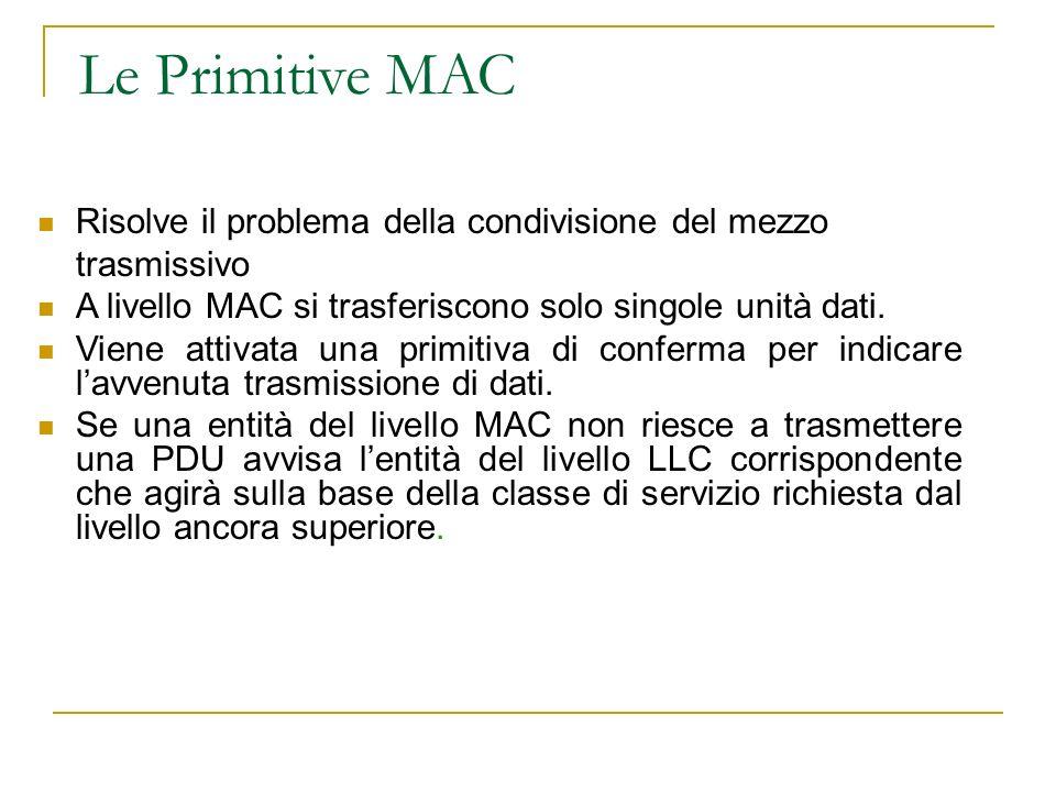 Le Primitive MAC Risolve il problema della condivisione del mezzo trasmissivo A livello MAC si trasferiscono solo singole unità dati. Viene attivata u