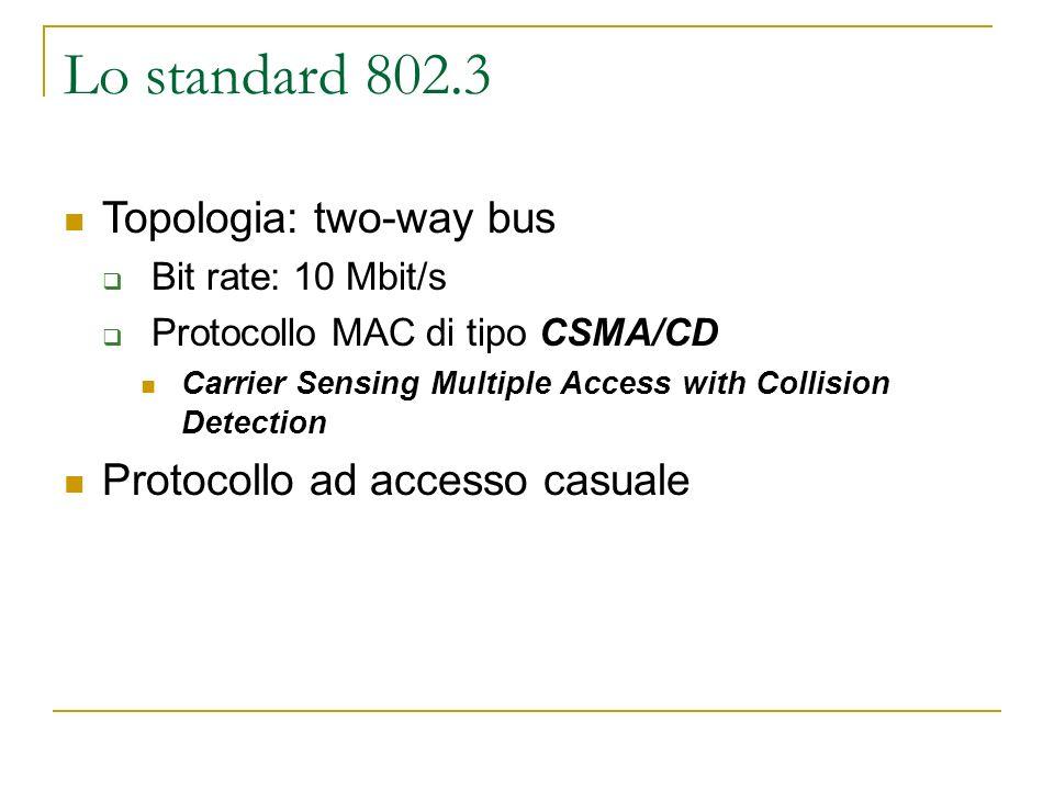 CSMA/CD Carrier sensing: ogni stazione che debba trasmettere ascolta il bus e trasmette solo se è libero Multiple access: una volta iniziata la trasmissione i dati inviati da una stazione possono collidere con quelli di unaltra questo avviene a causa del ritardo di propagazione non nullo Collision detection: Una stazione è in grado di rilevare lavvenuta collisione rimanendo in ascolto sul mezzo In caso di collisione: si ferma subito la trasmissione si invia una particolare sequenza di bits (jamming) per informare tutte le altre stazioni dellavvenuta collisione