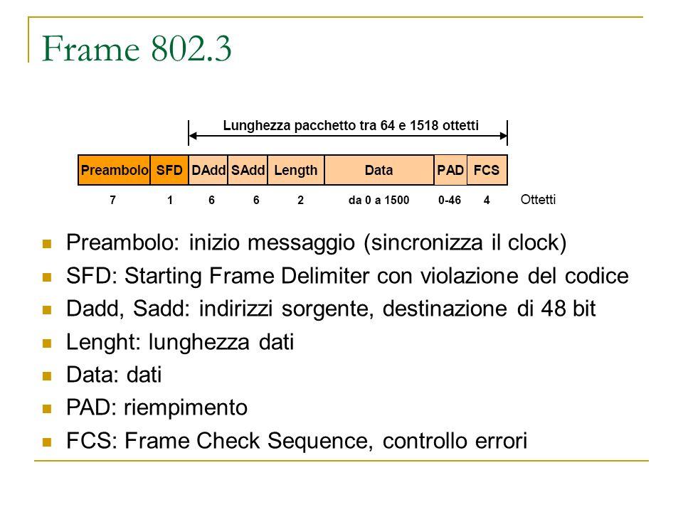Frame 802.3 Preambolo: inizio messaggio (sincronizza il clock) SFD: Starting Frame Delimiter con violazione del codice Dadd, Sadd: indirizzi sorgente,