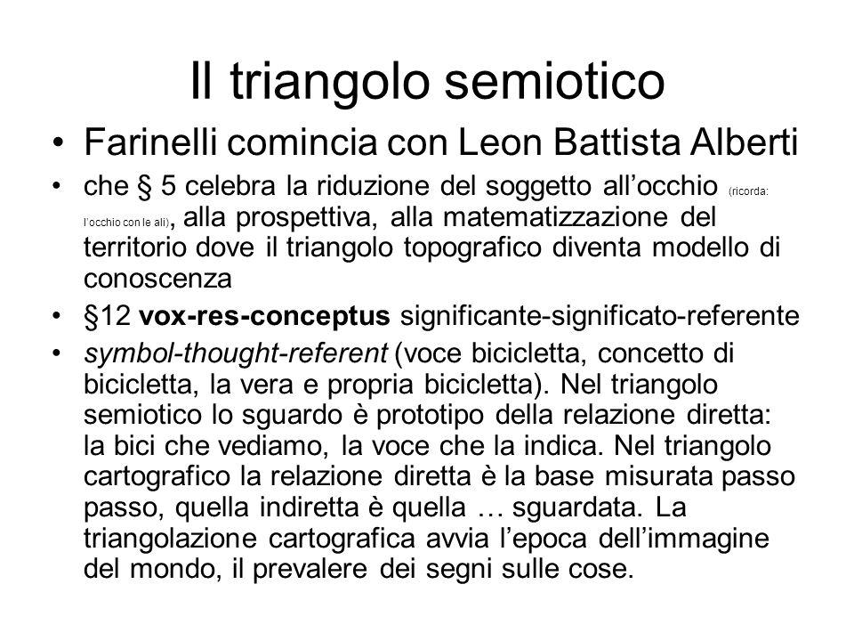 Il triangolo semiotico Farinelli comincia con Leon Battista Alberti che § 5 celebra la riduzione del soggetto allocchio (ricorda: locchio con le ali),