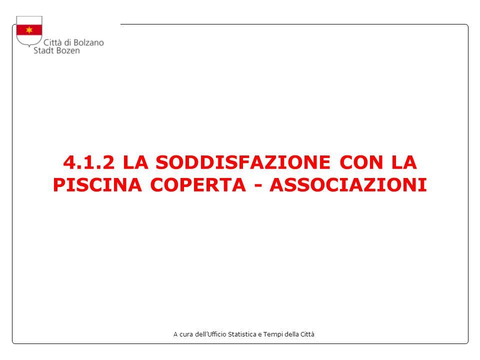 A cura dellUfficio Statistica e Tempi della Città 4.1.2 LA SODDISFAZIONE CON LA PISCINA COPERTA - ASSOCIAZIONI