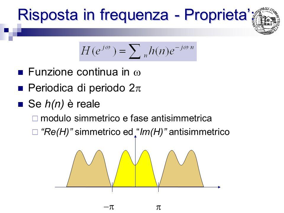 Risposta in frequenza Si solleciti un sistema lineare avente una risposta impulsiva h(n) con un segnale di tipo: Luscita risulta essere: Ove H(e j ) p