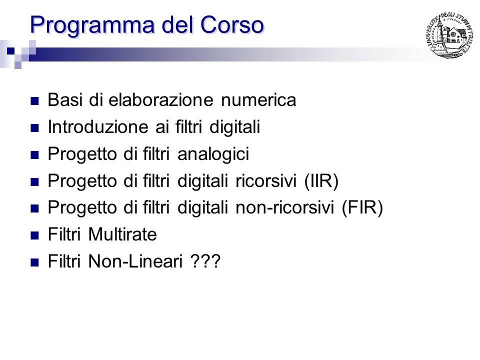 Filtri digitali Introduzione