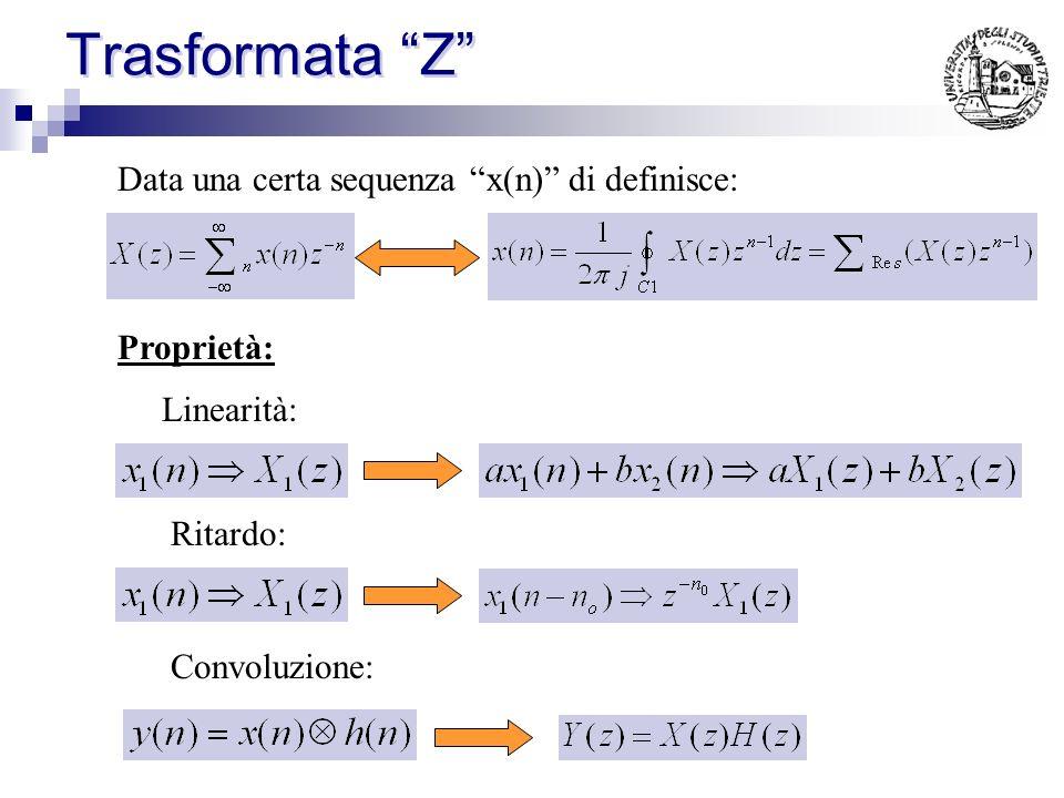 Interpretazione Per campionare un segnale si deve usare una frequenza di campionamento (f T ) almeno doppia della massima frequenza del segnale (f N )
