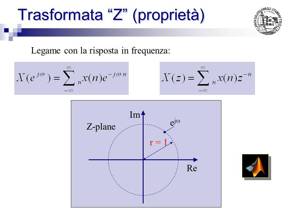 Trasformata Z Data una certa sequenza x(n) di definisce: Proprietà: Linearità: Ritardo: Convoluzione: