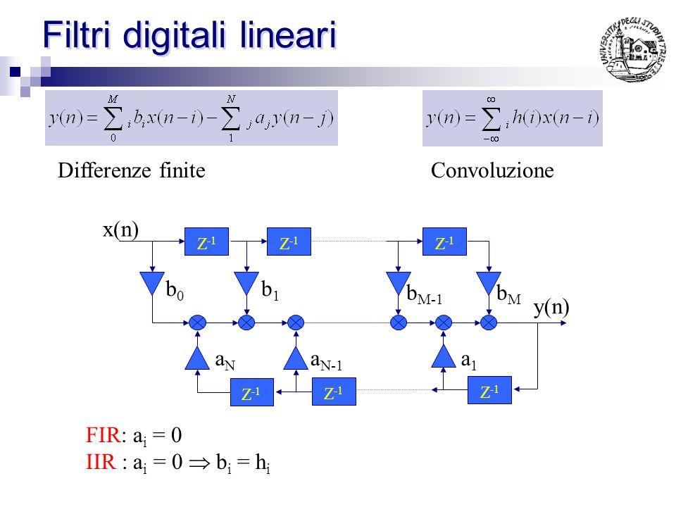 Applicazioni ai filtri lineari Poiché un filtro digitale lineare può essere rappresentato tramite una equazione alle differenze finite: Sfruttando la
