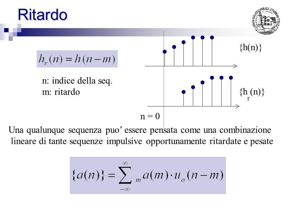 Sequenze di dati (nomenclatura) Sequenza: {x(n)} Campione: x(n) Indice: n Sequenze fondamentali: Impulso Gradino Esponenziale complesso ….