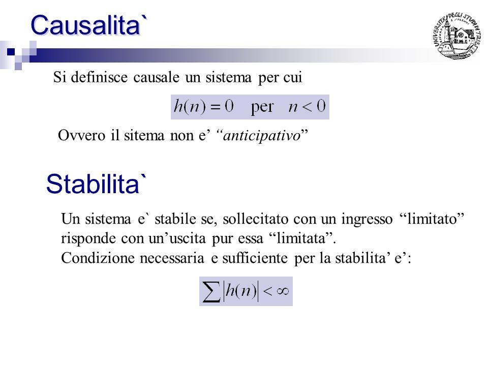 Convoluzione LTI u (n) o h(n) x(n)y(n) x (n)y(n) Con una semplice sostituzione degli indici (m = n - m)