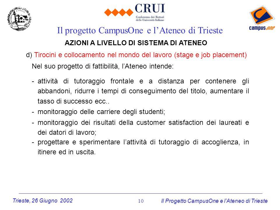 Trieste, 26 Giugno 2002 Il Progetto CampusOne e lAteneo di Trieste 10 AZIONI A LIVELLO DI SISTEMA DI ATENEO d) Tirocini e collocamento nel mondo del l