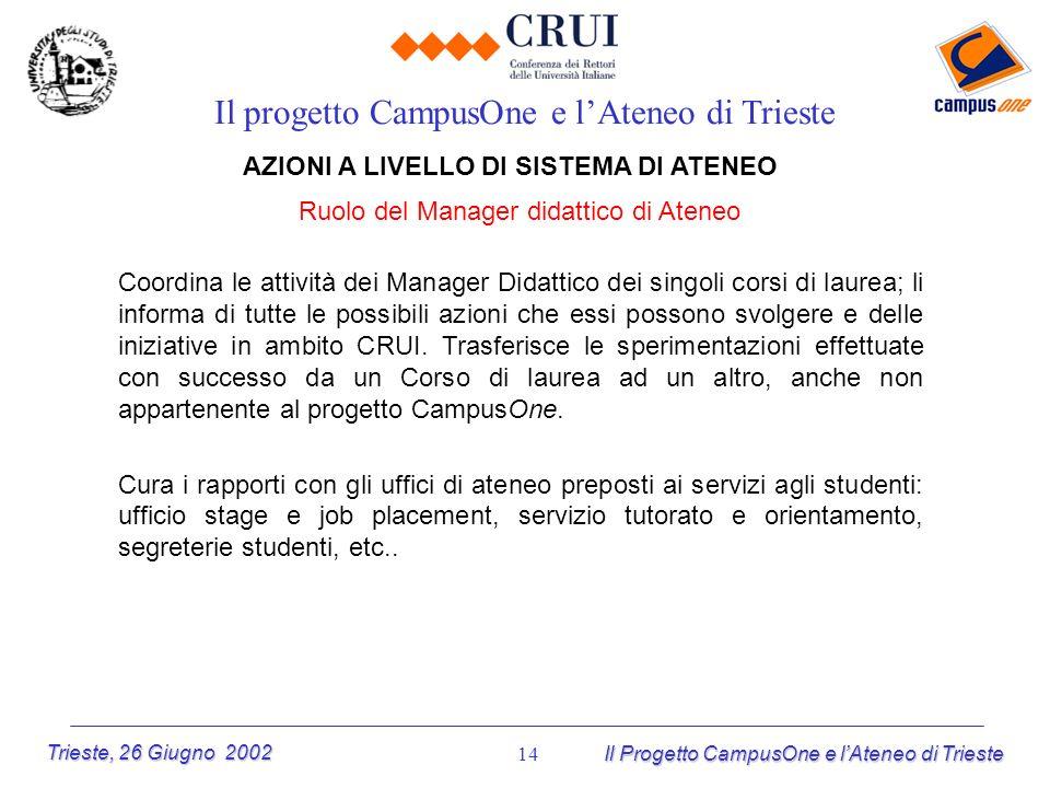 Trieste, 26 Giugno 2002 Il Progetto CampusOne e lAteneo di Trieste 14 AZIONI A LIVELLO DI SISTEMA DI ATENEO Ruolo del Manager didattico di Ateneo Il p