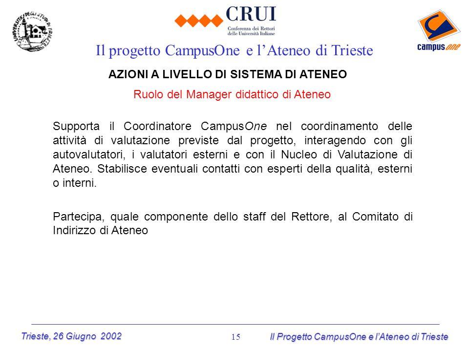Trieste, 26 Giugno 2002 Il Progetto CampusOne e lAteneo di Trieste 15 AZIONI A LIVELLO DI SISTEMA DI ATENEO Ruolo del Manager didattico di Ateneo Il p
