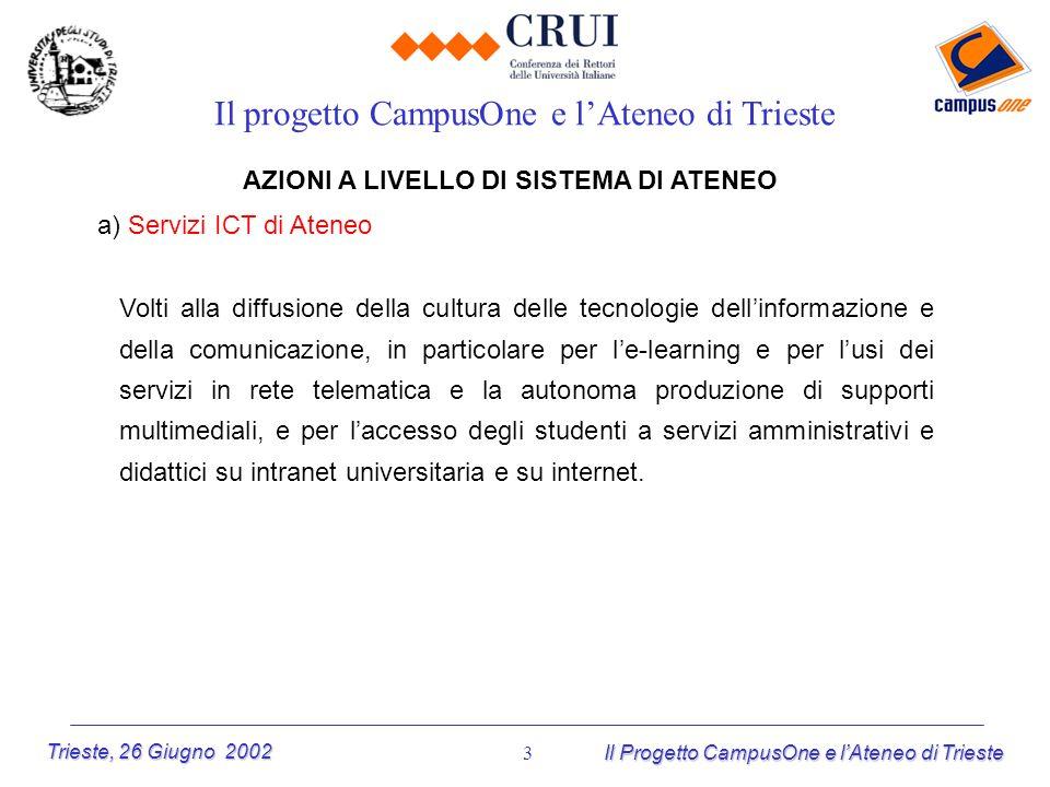 Trieste, 26 Giugno 2002 Il Progetto CampusOne e lAteneo di Trieste 3 AZIONI A LIVELLO DI SISTEMA DI ATENEO a) Servizi ICT di Ateneo Il progetto Campus