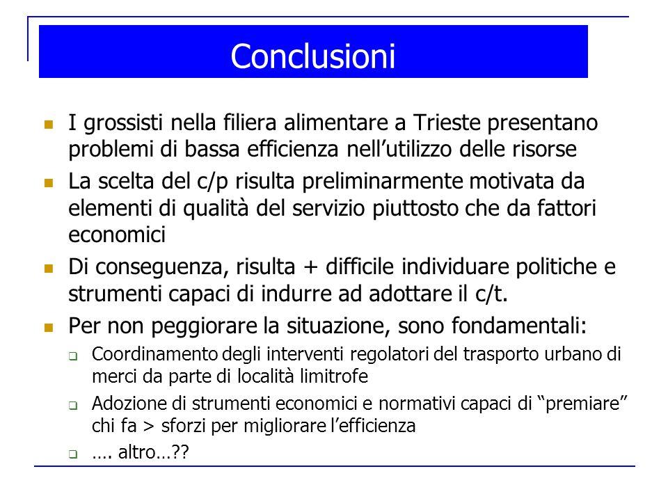 I grossisti nella filiera alimentare a Trieste presentano problemi di bassa efficienza nellutilizzo delle risorse La scelta del c/p risulta preliminar