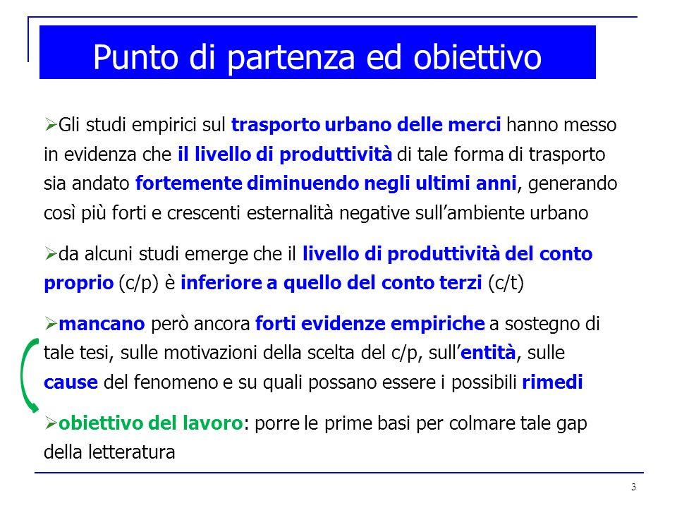 3 Punto di partenza ed obiettivo Gli studi empirici sul trasporto urbano delle merci hanno messo in evidenza che il livello di produttività di tale fo