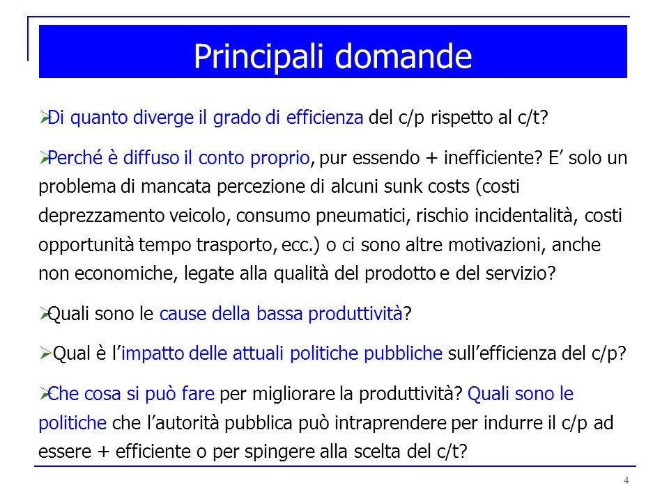 4 Principali domande Di quanto diverge il grado di efficienza del c/p rispetto al c/t? Perché è diffuso il conto proprio, pur essendo + inefficiente?