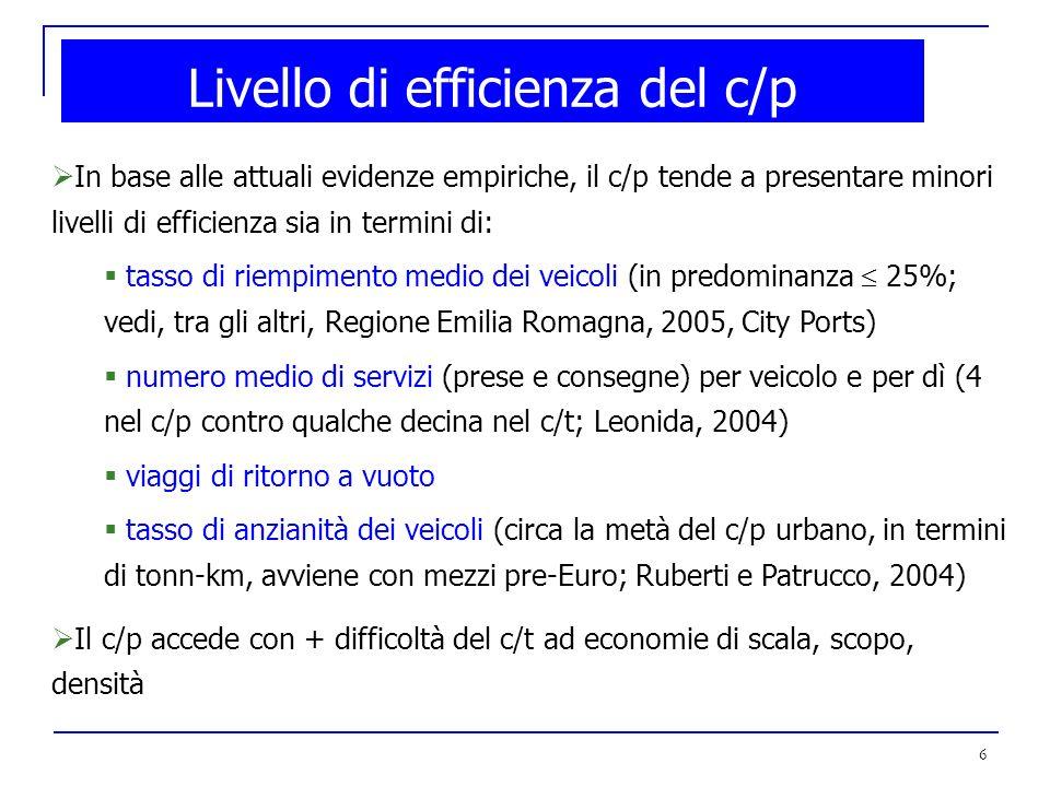 6 Livello di efficienza del c/p In base alle attuali evidenze empiriche, il c/p tende a presentare minori livelli di efficienza sia in termini di: tasso di riempimento medio dei veicoli (in predominanza 25%; vedi, tra gli altri, Regione Emilia Romagna, 2005, City Ports) numero medio di servizi (prese e consegne) per veicolo e per dì (4 nel c/p contro qualche decina nel c/t; Leonida, 2004) viaggi di ritorno a vuoto tasso di anzianità dei veicoli (circa la metà del c/p urbano, in termini di tonn-km, avviene con mezzi pre-Euro; Ruberti e Patrucco, 2004) Il c/p accede con + difficoltà del c/t ad economie di scala, scopo, densità