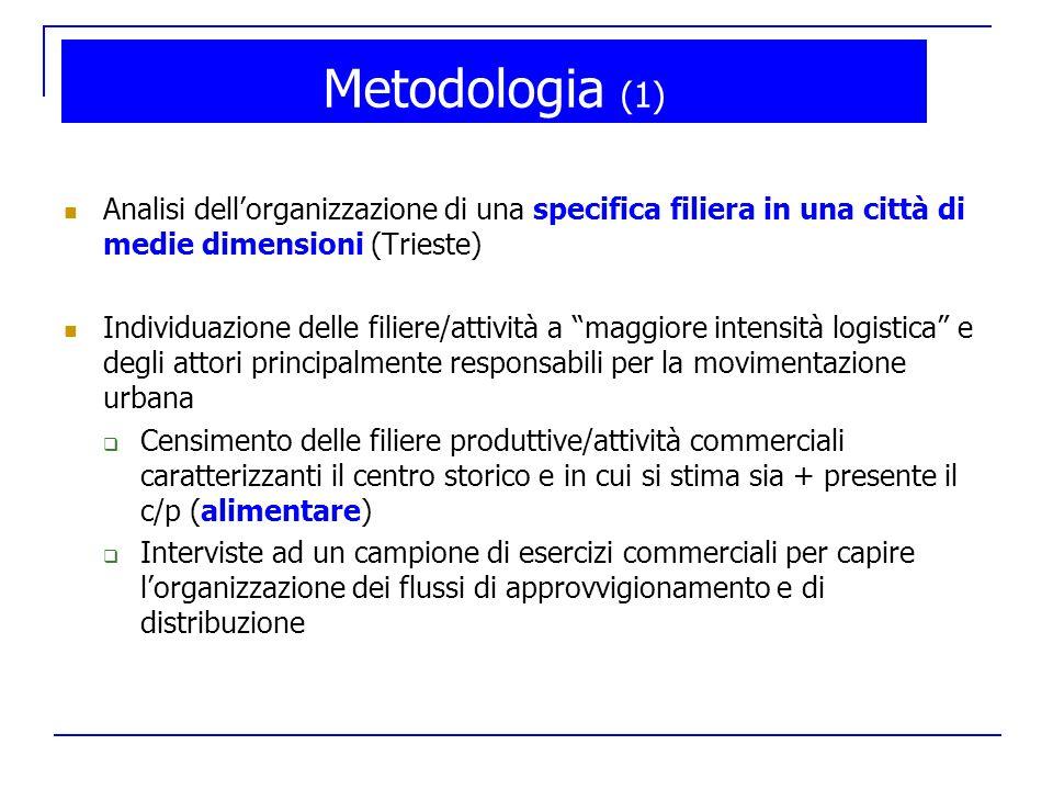 Analisi dellorganizzazione di una specifica filiera in una città di medie dimensioni (Trieste) Individuazione delle filiere/attività a maggiore intens