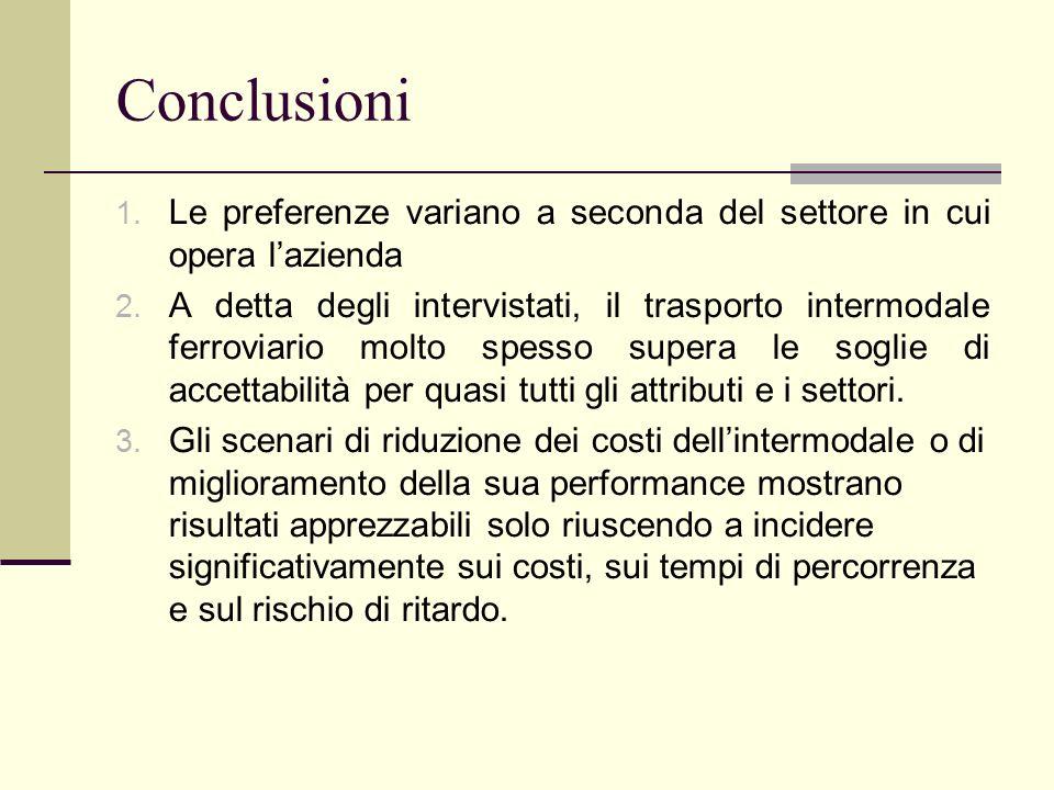 Conclusioni 1. Le preferenze variano a seconda del settore in cui opera lazienda 2.