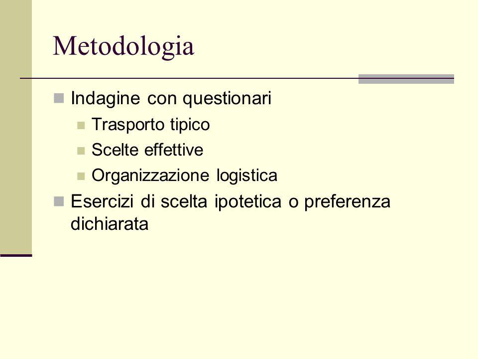 Metodologia Indagine con questionari Trasporto tipico Scelte effettive Organizzazione logistica Esercizi di scelta ipotetica o preferenza dichiarata