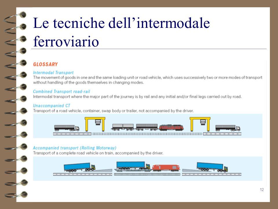 12 Le tecniche dellintermodale ferroviario