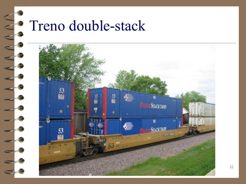 22 Treno double-stack