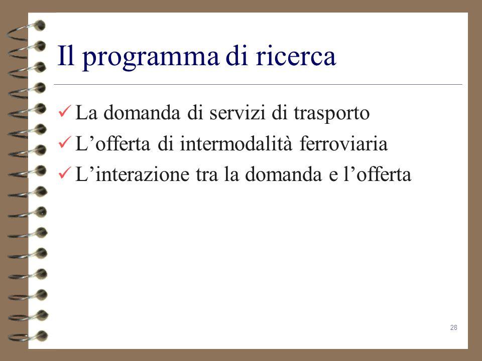 28 Il programma di ricerca La domanda di servizi di trasporto Lofferta di intermodalità ferroviaria Linterazione tra la domanda e lofferta