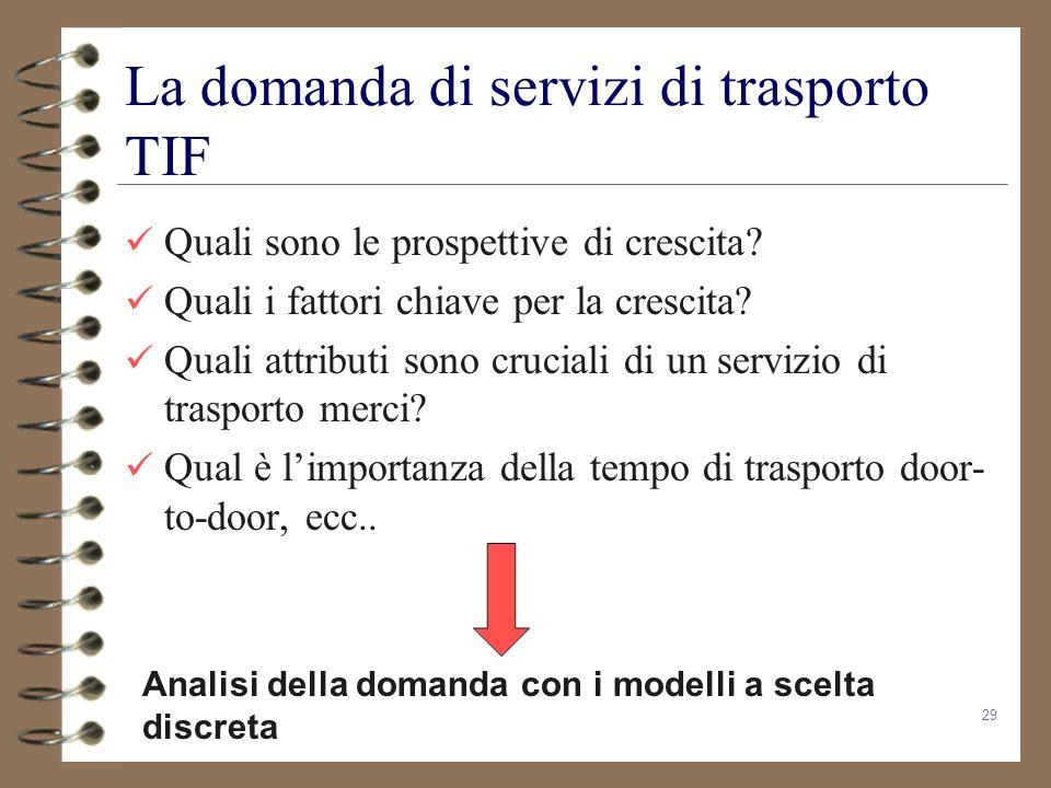 29 La domanda di servizi di trasporto TIF Quali sono le prospettive di crescita? Quali i fattori chiave per la crescita? Quali attributi sono cruciali