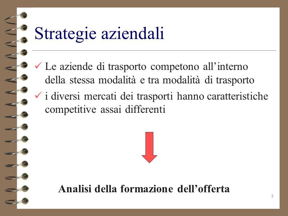 3 Strategie aziendali Le aziende di trasporto competono allinterno della stessa modalità e tra modalità di trasporto i diversi mercati dei trasporti h