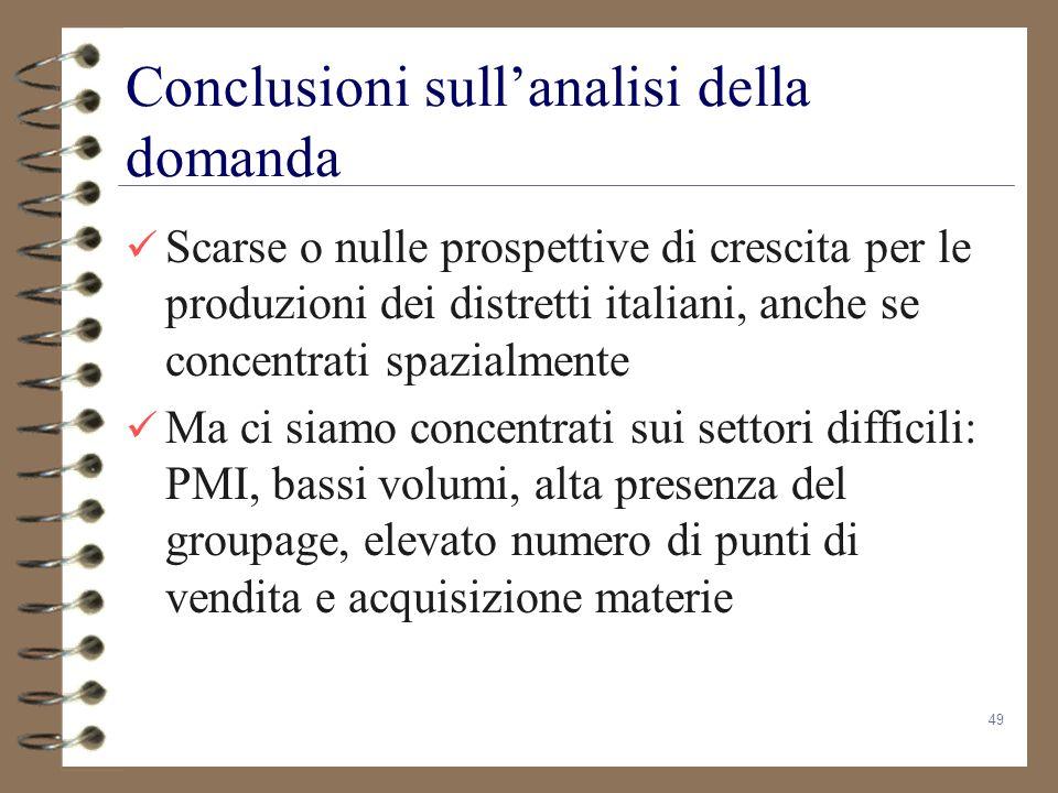 49 Conclusioni sullanalisi della domanda Scarse o nulle prospettive di crescita per le produzioni dei distretti italiani, anche se concentrati spazial