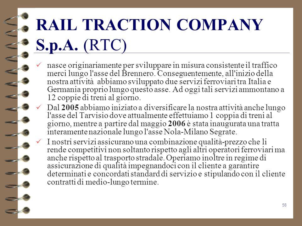 58 RAIL TRACTION COMPANY S.p.A. (RTC) nasce originariamente per sviluppare in misura consistente il traffico merci lungo l'asse del Brennero. Consegue