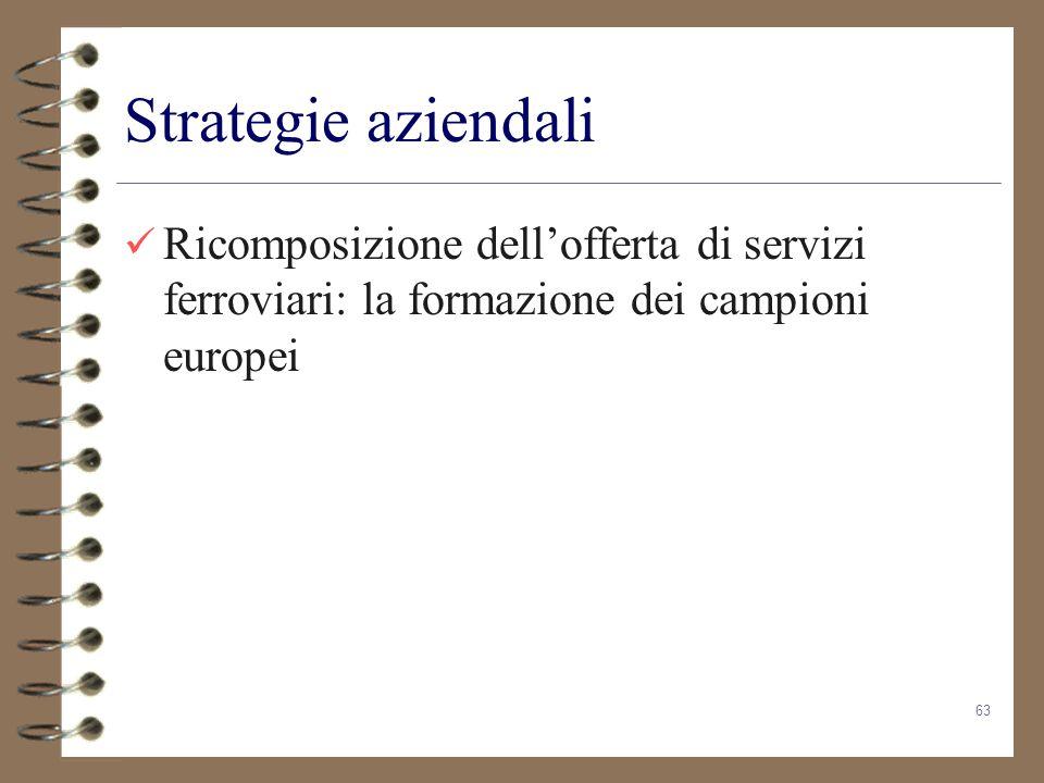 63 Strategie aziendali Ricomposizione dellofferta di servizi ferroviari: la formazione dei campioni europei