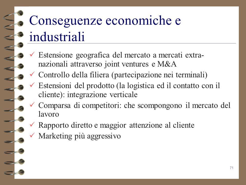 71 Conseguenze economiche e industriali Estensione geografica del mercato a mercati extra- nazionali attraverso joint ventures e M&A Controllo della f