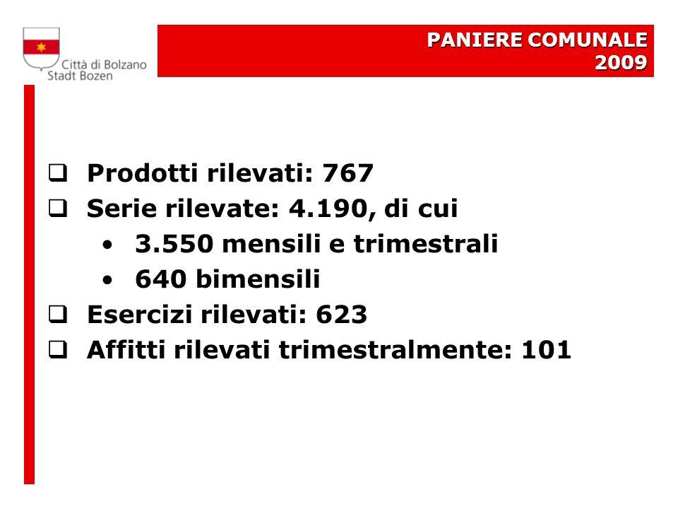 PANIERE COMUNALE 2009 Prodotti rilevati: 767 Serie rilevate: 4.190, di cui 3.550 mensili e trimestrali 640 bimensili Esercizi rilevati: 623 Affitti rilevati trimestralmente: 101