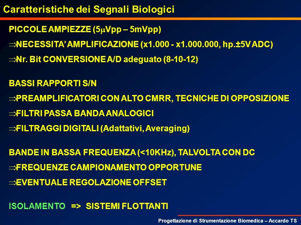 Progettazione di Strumentazione Biomedica – Accardo TS Caratteristiche dei Segnali Biologici PICCOLE AMPIEZZE (5 Vpp – 5mVpp) NECESSITA AMPLIFICAZIONE