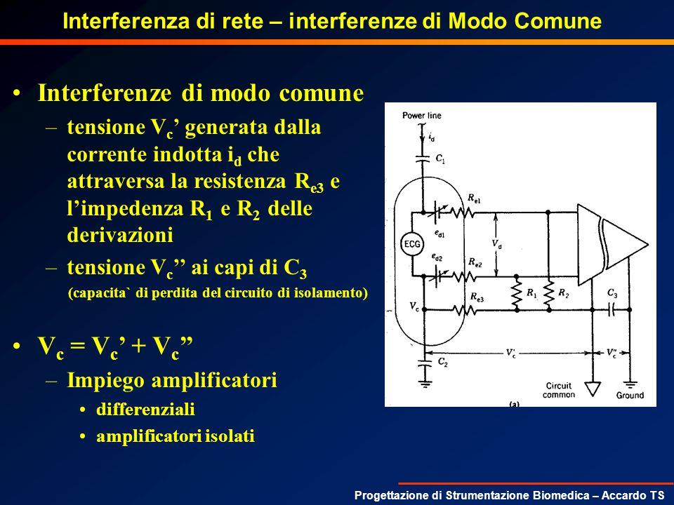 Progettazione di Strumentazione Biomedica – Accardo TS Interferenza di rete – interferenze di Modo Comune Interferenze di modo comune –tensione V c ge